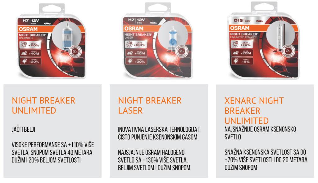 OSRAM Night Breaker
